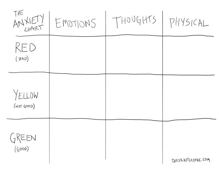 anxiety chart.jpg